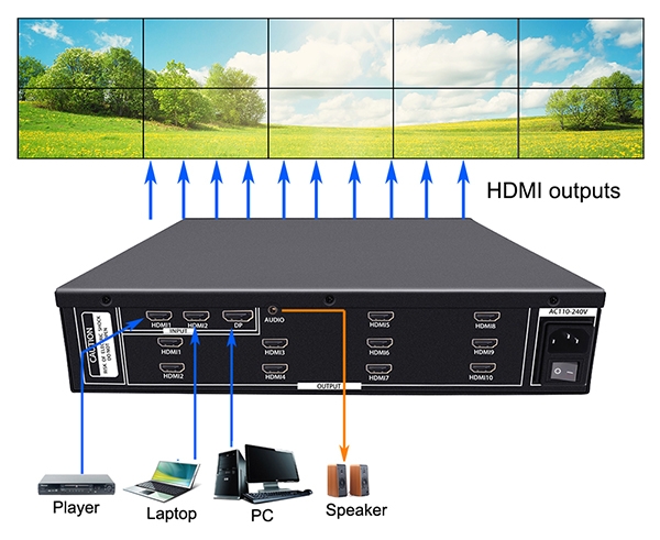 video wall controller 2x5 5x2 connection